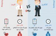 مقایسه کارمند و کارآفرین