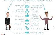 مقایسه رهبران و مدیران معمولی