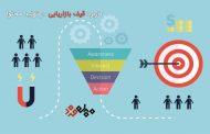 کاربرد قیف بازاریابی در تولید محتوا
